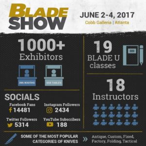 Blade Show Stats